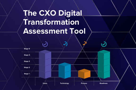 Digital Transformation Assessment Tool